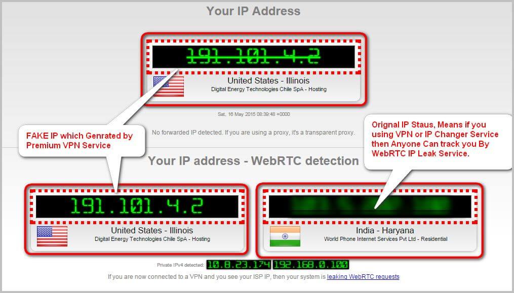 fake IP Orignal IP