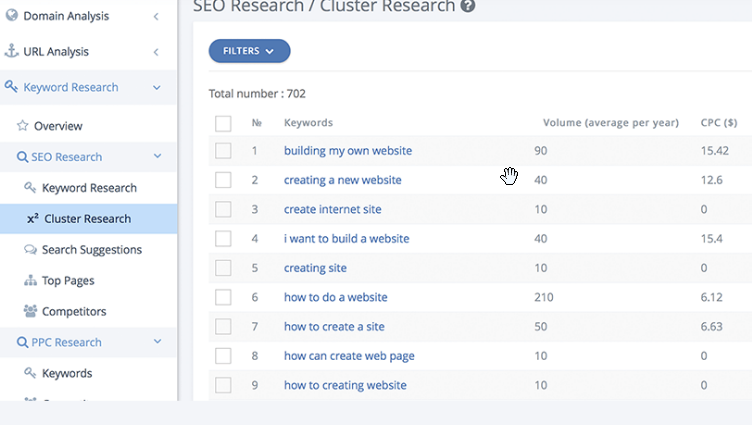 cluster research