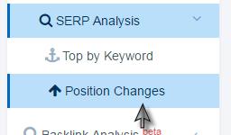 SERP Analysis