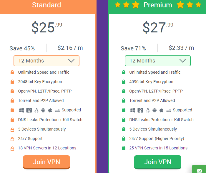 ShadeYou VPN Pricing Plans